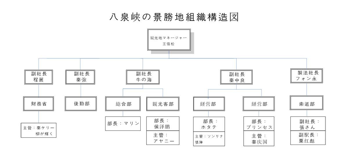 组织结构日.jpg